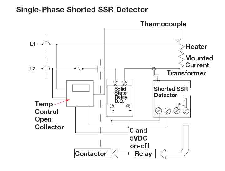 Shorted Solid State Relay Alarm