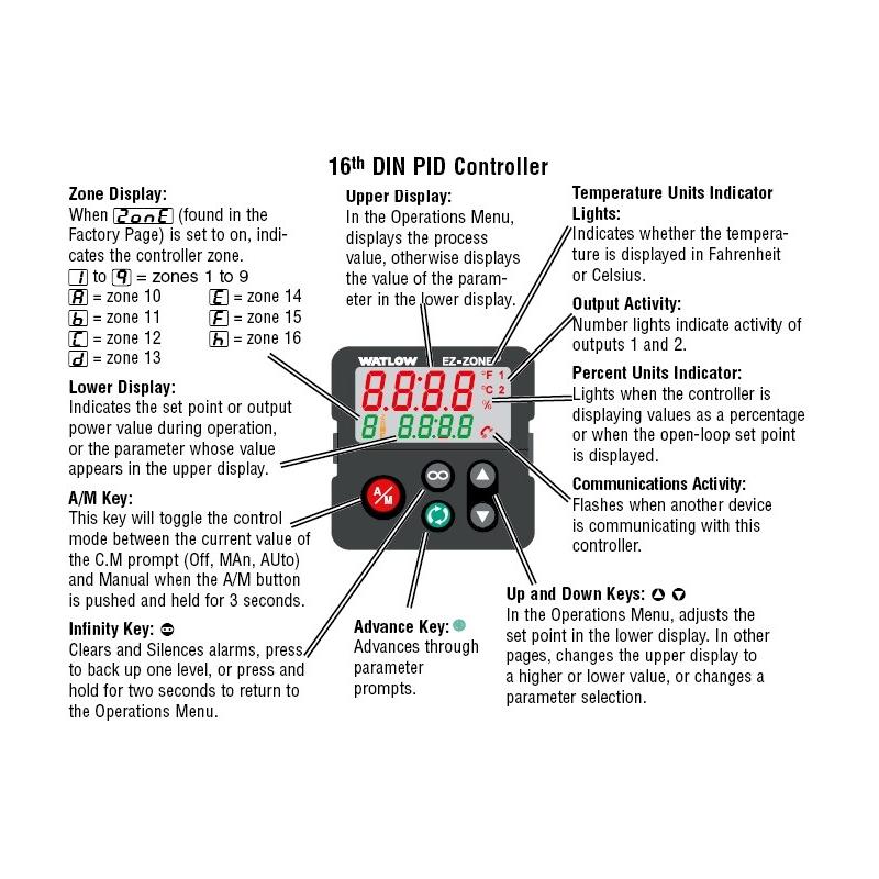 Watlow PM6C1CA-AAAABAA | 1/16-DIN 1-Output on